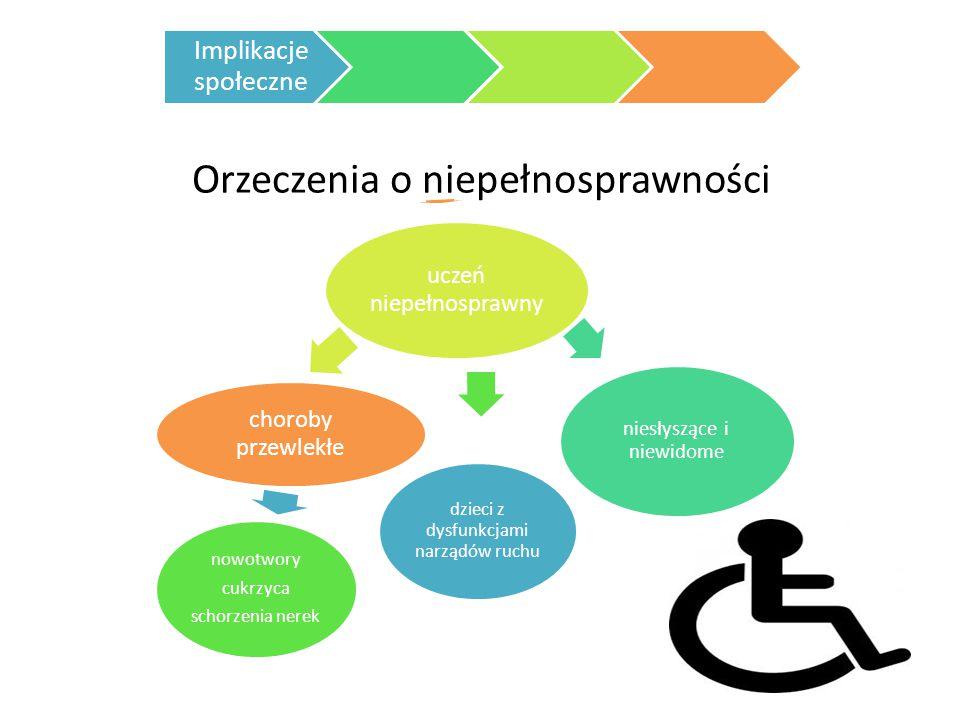 Orzeczenia o niepełnosprawności dzieci z dysfunkcjami narządów ruchu niesłyszące i niewidome nowotwory cukrzyca schorzenia nerek uczeń niepełnosprawny