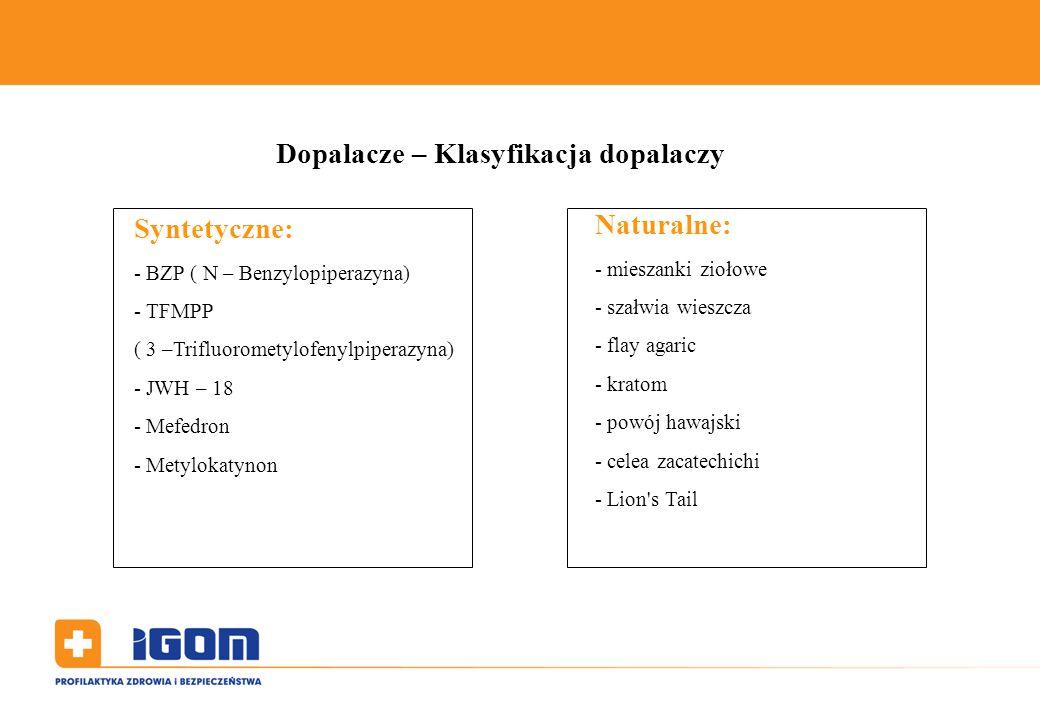 Dopalacze – Klasyfikacja dopalaczy Syntetyczne: - BZP ( N – Benzylopiperazyna) - TFMPP ( 3 –Trifluorometylofenylpiperazyna) - JWH – 18 - Mefedron - Me