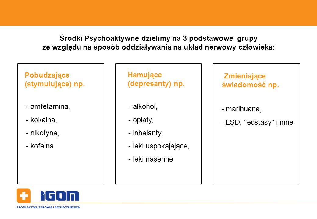 - amfetamina, - kokaina, - nikotyna, - kofeina Środki Psychoaktywne dzielimy na 3 podstawowe grupy ze względu na sposób oddziaływania na układ nerwowy