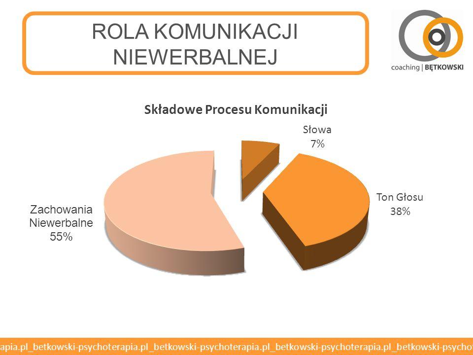 betkowski-psychoterapia.pl_betkowski-psychoterapia.pl_betkowski-psychoterapia.pl_betkowski-psychoterapia.pl_betkowski-psychoterapia.pl Komunikaty Niew