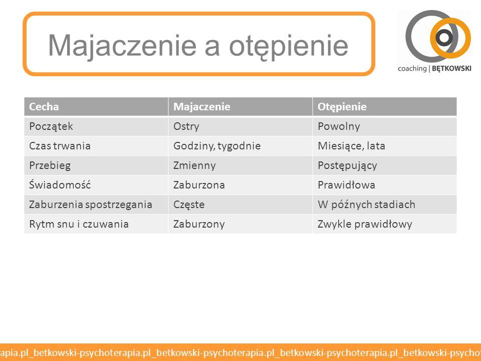betkowski-psychoterapia.pl_betkowski-psychoterapia.pl_betkowski-psychoterapia.pl_betkowski-psychoterapia.pl_betkowski-psychoterapia.pl Objawy Majaczen