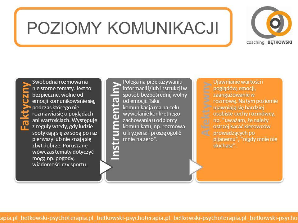 betkowski-psychoterapia.pl_betkowski-psychoterapia.pl_betkowski-psychoterapia.pl_betkowski-psychoterapia.pl_betkowski-psychoterapia.pl POZIOMY KOMUNIKACJI Faktyczny Swobodna rozmowa na nieistotne tematy.