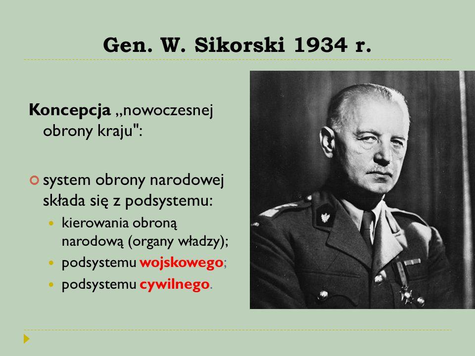 """Gen. W. Sikorski 1934 r. Koncepcja """"nowoczesnej obrony kraju"""