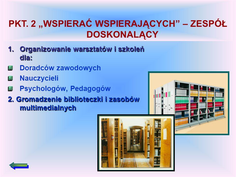 1.Organizowanie warsztatów i szkoleń dla: Doradców zawodowych Nauczycieli Psychologów, Pedagogów 2.