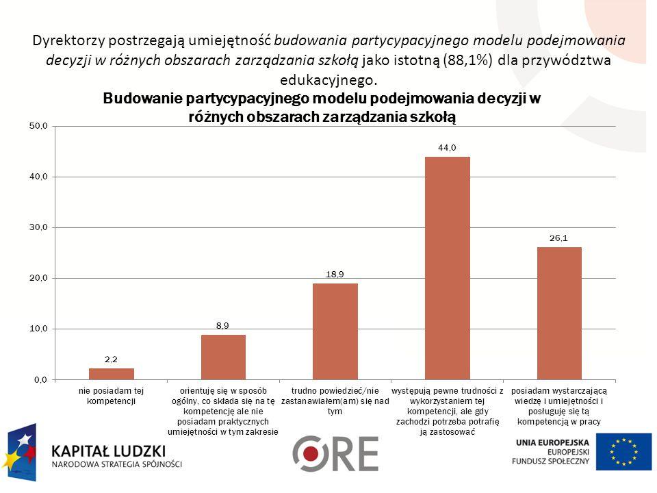 Dyrektorzy postrzegają umiejętność budowania partycypacyjnego modelu podejmowania decyzji w różnych obszarach zarządzania szkołą jako istotną (88,1%)