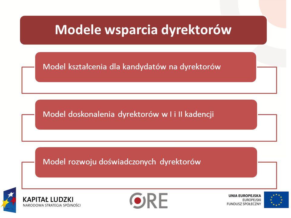 Modele wsparcia dyrektorów Model kształcenia dla kandydatów na dyrektorówModel doskonalenia dyrektorów w I i II kadencjiModel rozwoju doświadczonych d