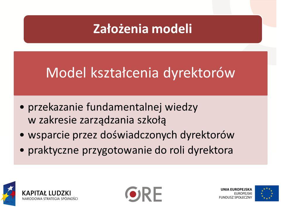 Założenia modeli Model kształcenia dyrektorów przekazanie fundamentalnej wiedzy w zakresie zarządzania szkołą wsparcie przez doświadczonych dyrektorów
