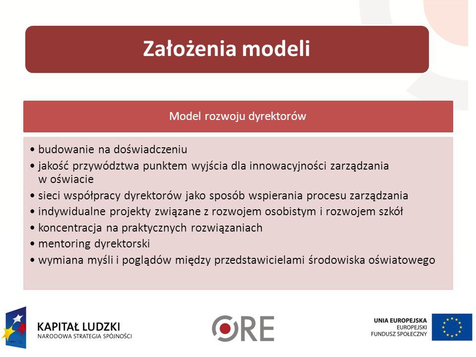 Założenia modeli Model rozwoju dyrektorów budowanie na doświadczeniu jakość przywództwa punktem wyjścia dla innowacyjności zarządzania w oświacie siec