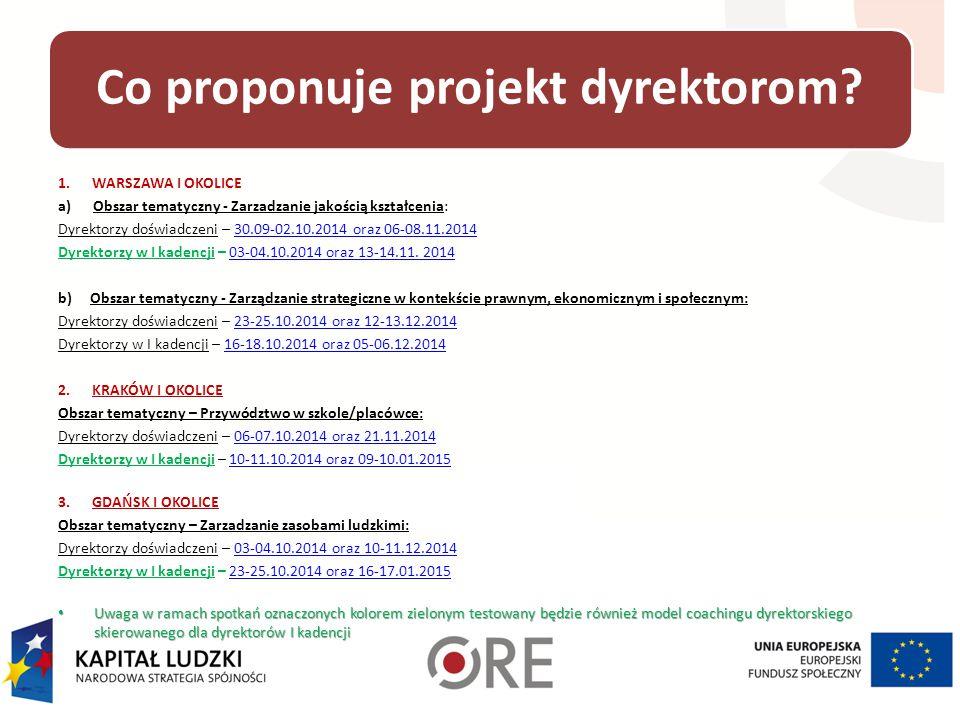 Co proponuje projekt dyrektorom? 1. WARSZAWA I OKOLICE a) Obszar tematyczny - Zarzadzanie jakością kształcenia: Dyrektorzy doświadczeni – 30.09-02.10.