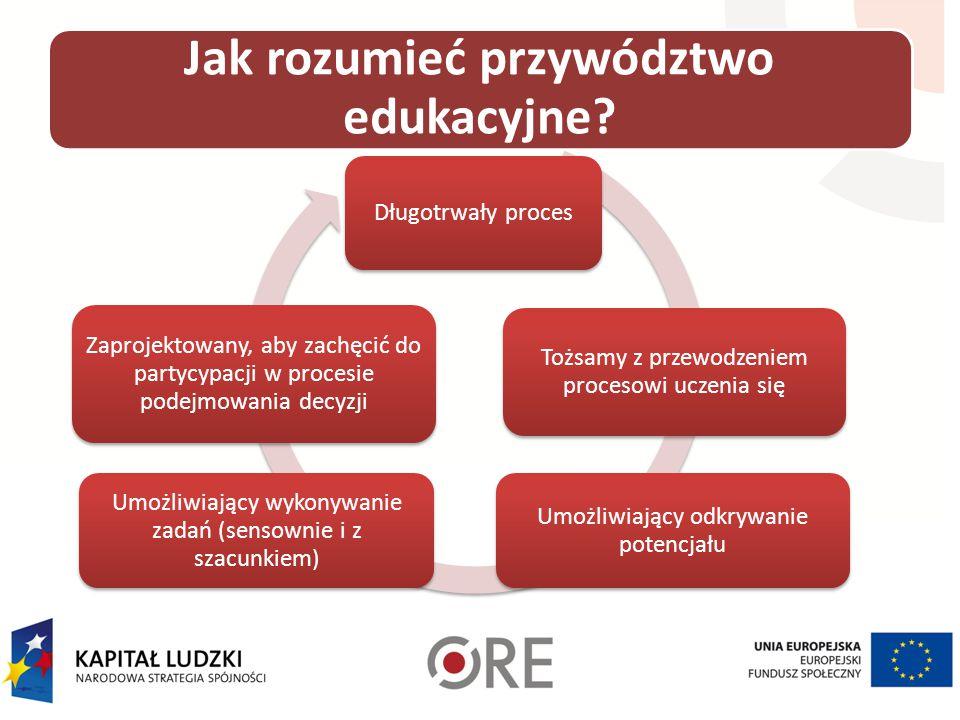 Jak rozumieć przywództwo edukacyjne? Długotrwały proces Tożsamy z przewodzeniem procesowi uczenia się Umożliwiający odkrywanie potencjału Umożliwiając