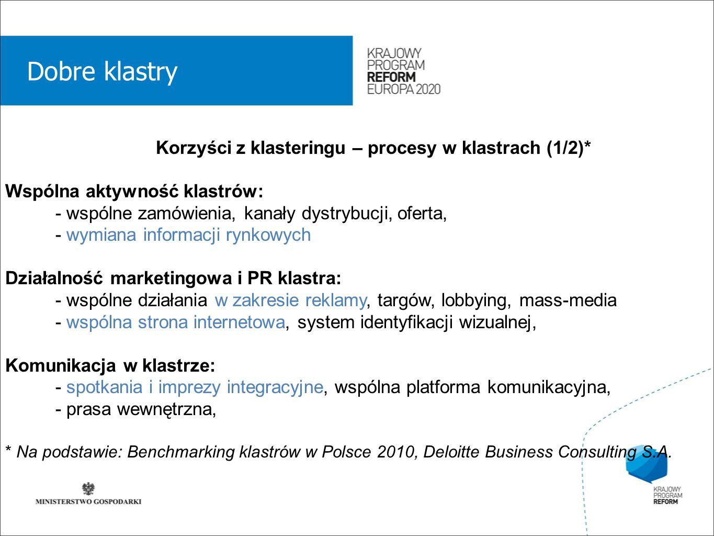 wstęp 01 Dobre klastry Korzyści z klasteringu – procesy w klastrach (1/2)* Wspólna aktywność klastrów: - wspólne zamówienia, kanały dystrybucji, oferta, - wymiana informacji rynkowych Działalność marketingowa i PR klastra: - wspólne działania w zakresie reklamy, targów, lobbying, mass-media - wspólna strona internetowa, system identyfikacji wizualnej, Komunikacja w klastrze: - spotkania i imprezy integracyjne, wspólna platforma komunikacyjna, - prasa wewnętrzna, * Na podstawie: Benchmarking klastrów w Polsce 2010, Deloitte Business Consulting S.A.