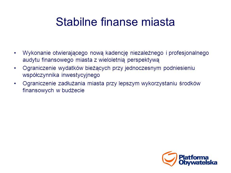Stabilne finanse miasta Wykonanie otwierającego nową kadencję niezależnego i profesjonalnego audytu finansowego miasta z wieloletnią perspektywą Ogran