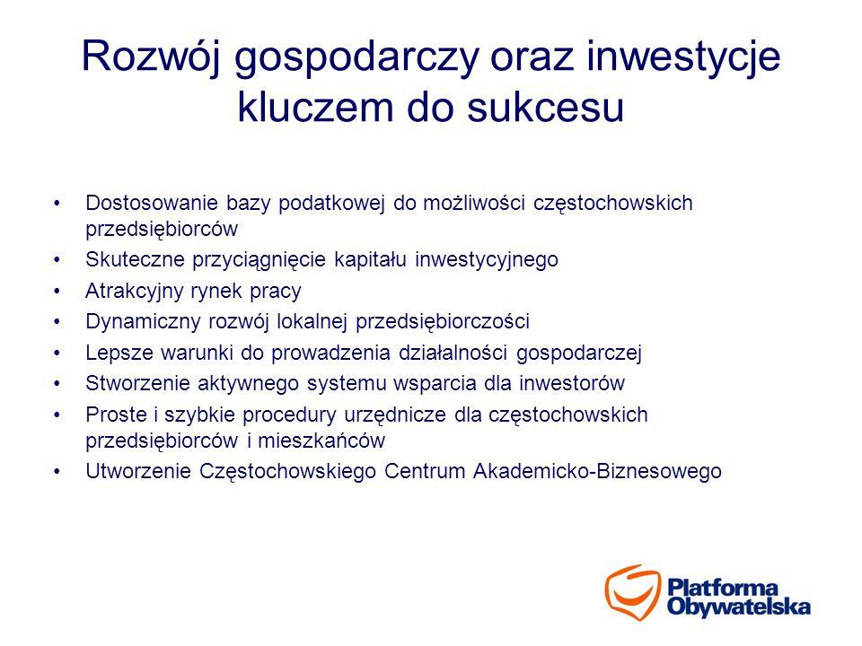 Rozwój gospodarczy oraz inwestycje kluczem do sukcesu Dostosowanie bazy podatkowej do możliwości częstochowskich przedsiębiorców Skuteczne przyciągnię