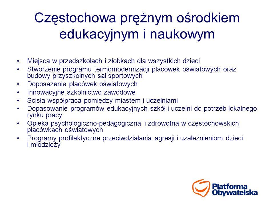Częstochowa prężnym ośrodkiem edukacyjnym i naukowym Miejsca w przedszkolach i żłobkach dla wszystkich dzieci Stworzenie programu termomodernizacji pl