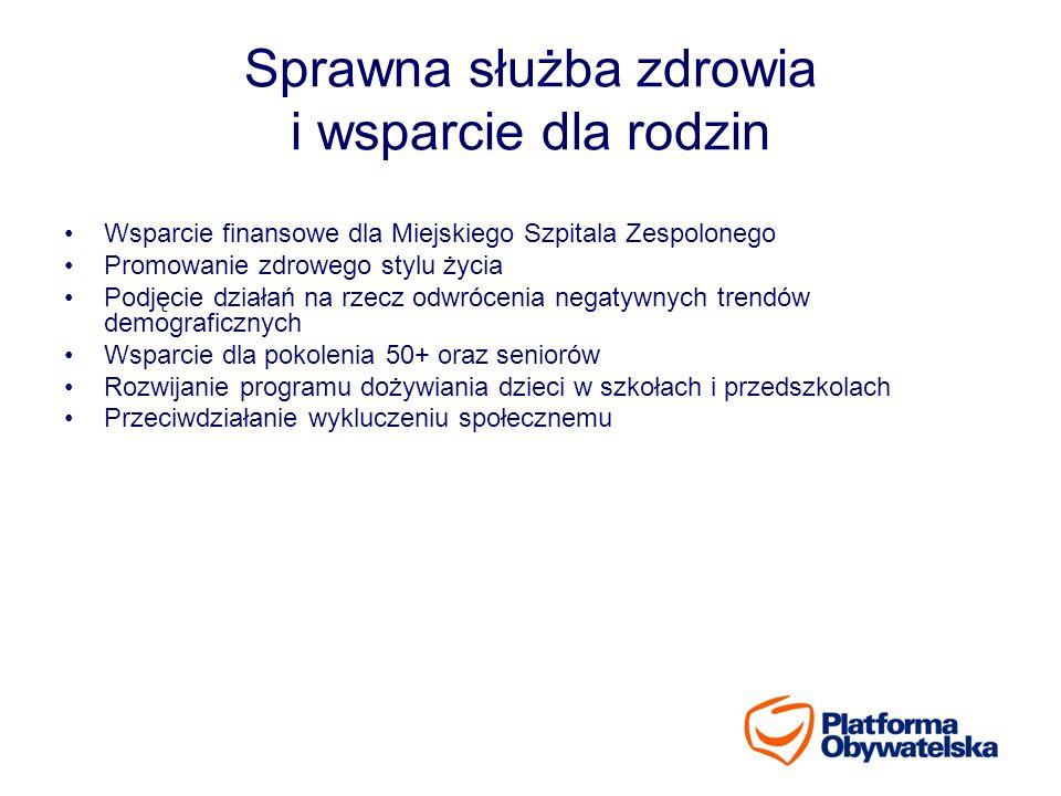 Sprawna służba zdrowia i wsparcie dla rodzin Wsparcie finansowe dla Miejskiego Szpitala Zespolonego Promowanie zdrowego stylu życia Podjęcie działań n