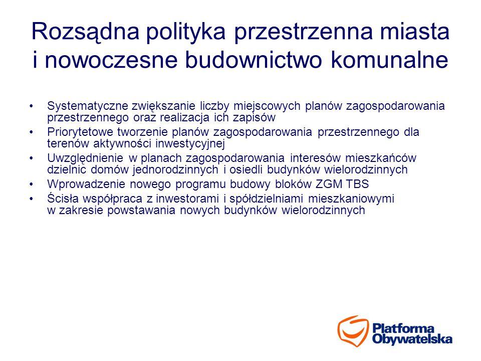 Rozsądna polityka przestrzenna miasta i nowoczesne budownictwo komunalne Systematyczne zwiększanie liczby miejscowych planów zagospodarowania przestrz