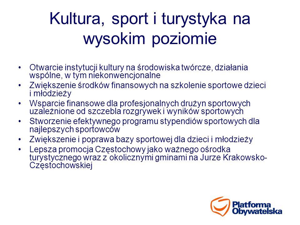 Kultura, sport i turystyka na wysokim poziomie Otwarcie instytucji kultury na środowiska twórcze, działania wspólne, w tym niekonwencjonalne Zwiększenie środków finansowych na szkolenie sportowe dzieci i młodzieży Wsparcie finansowe dla profesjonalnych drużyn sportowych uzależnione od szczebla rozgrywek i wyników sportowych Stworzenie efektywnego programu stypendiów sportowych dla najlepszych sportowców Zwiększenie i poprawa bazy sportowej dla dzieci i młodzieży Lepsza promocja Częstochowy jako ważnego ośrodka turystycznego wraz z okolicznymi gminami na Jurze Krakowsko- Częstochowskiej
