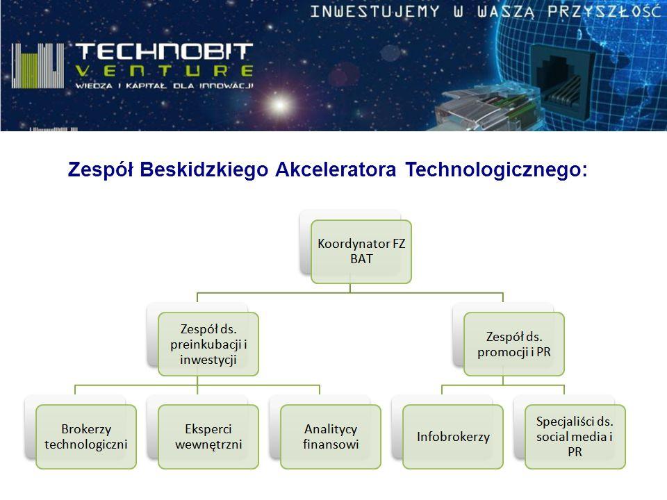 Zespół Beskidzkiego Akceleratora Technologicznego: