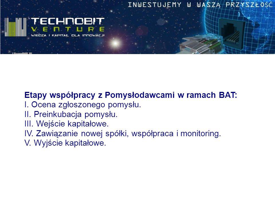 Etapy współpracy z Pomysłodawcami w ramach BAT: I.