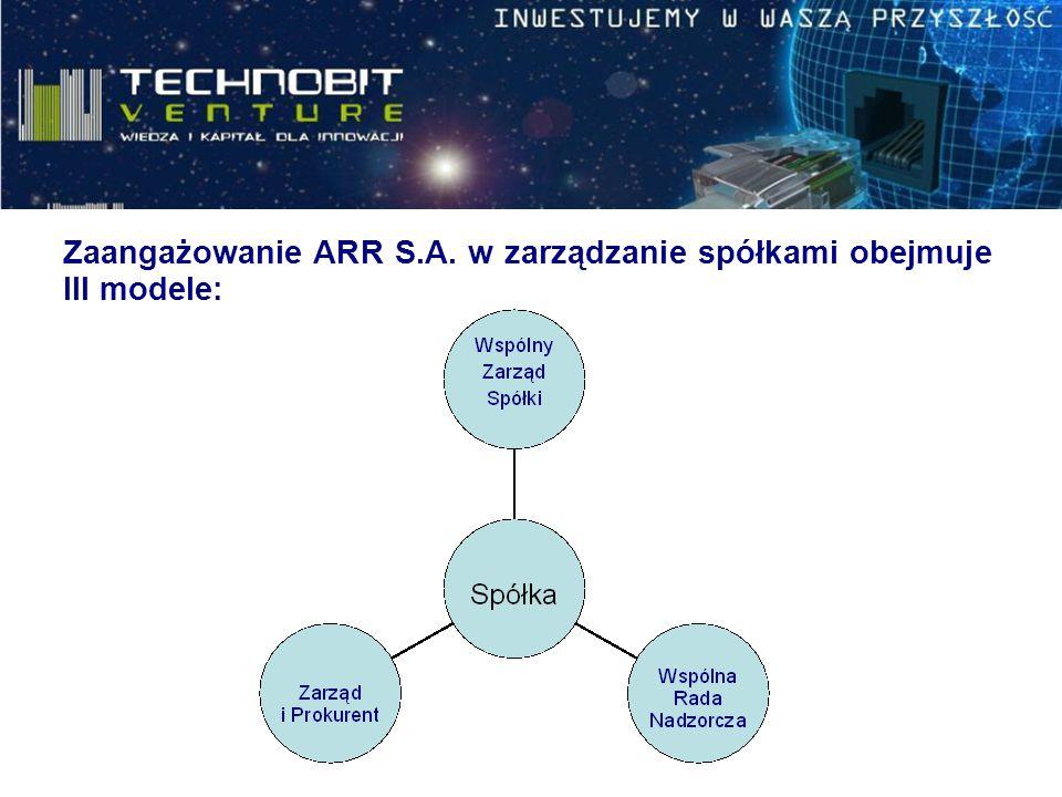 Zaangażowanie ARR S.A. w zarządzanie spółkami obejmuje III modele: