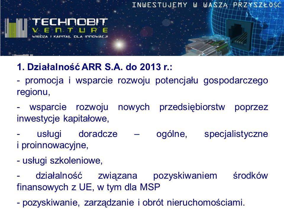 1. Działalność ARR S.A. do 2013 r.: - promocja i wsparcie rozwoju potencjału gospodarczego regionu, - wsparcie rozwoju nowych przedsiębiorstw poprzez