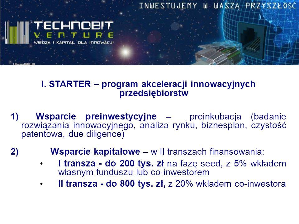 I. STARTER – program akceleracji innowacyjnych przedsiębiorstw 1) Wsparcie preinwestycyjne – preinkubacja (badanie rozwiązania innowacyjnego, analiza