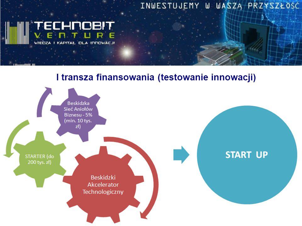 I transza finansowania (testowanie innowacji)
