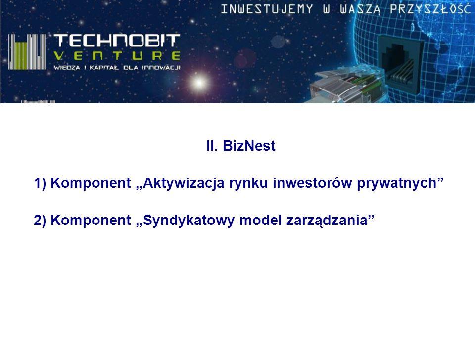 """II. BizNest 1) Komponent """"Aktywizacja rynku inwestorów prywatnych"""" 2) Komponent """"Syndykatowy model zarządzania"""""""
