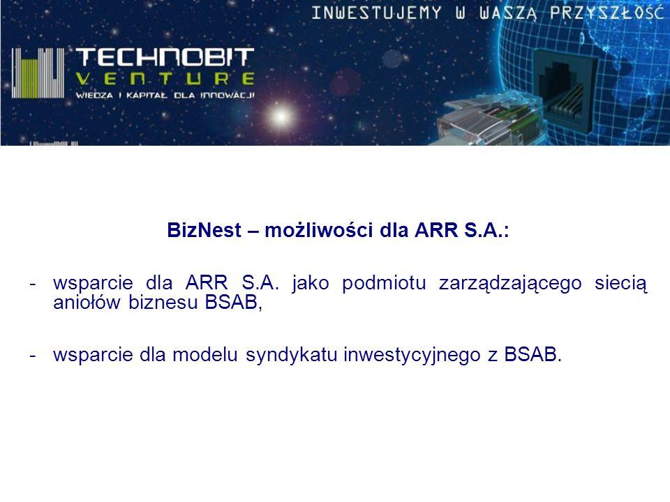 BizNest – możliwości dla ARR S.A.: - wsparcie dla ARR S.A. jako podmiotu zarządzającego siecią aniołów biznesu BSAB, - wsparcie dla modelu syndykatu i