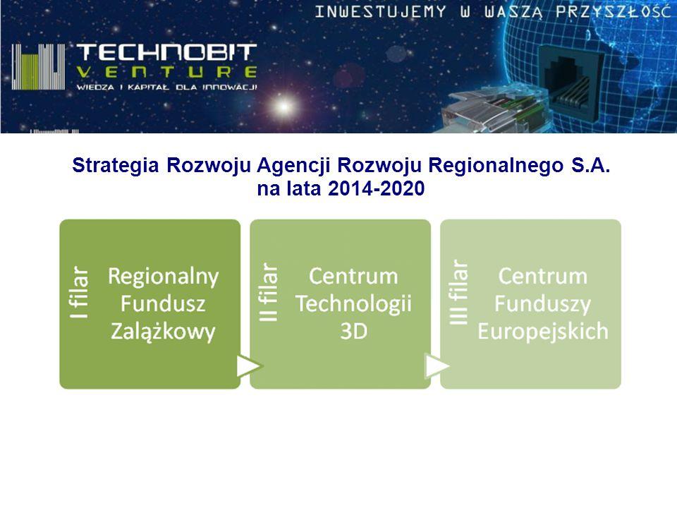 Strategia Rozwoju Agencji Rozwoju Regionalnego S.A. na lata 2014-2020