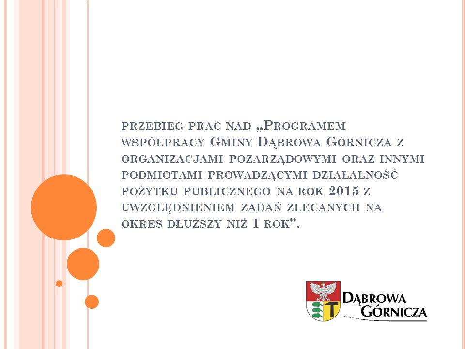 ETAP I – ZBIERANIE DANYCH Zebranie informacji nt.