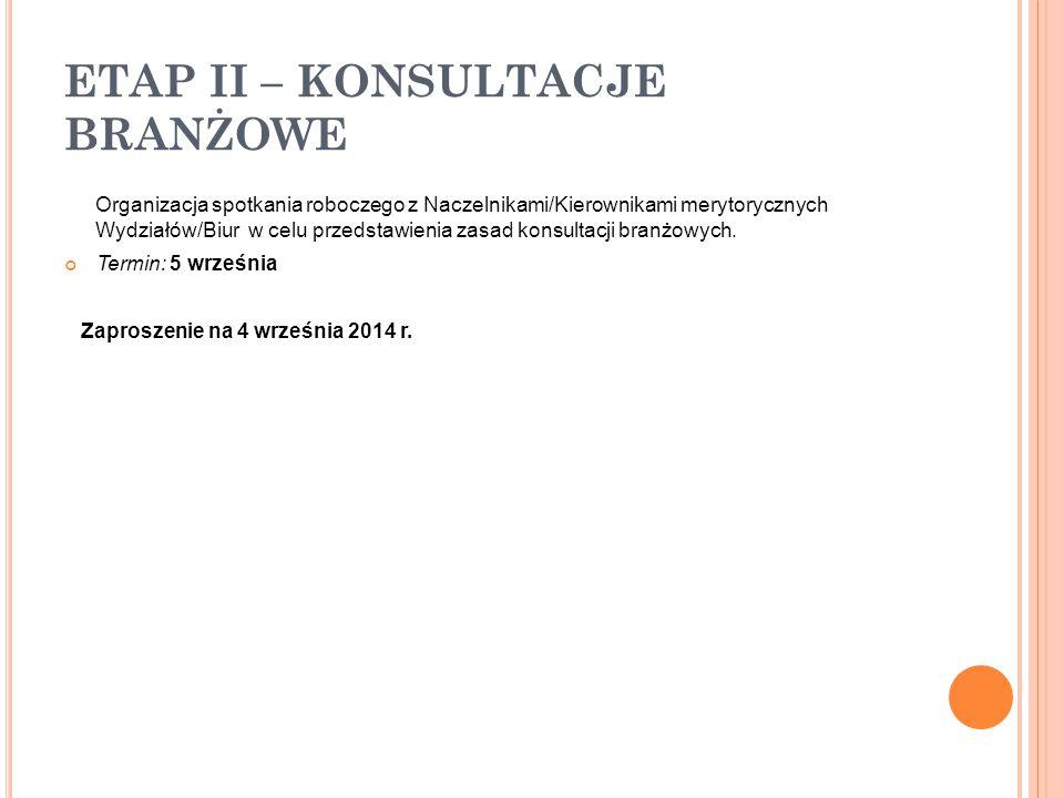 ETAP II – KONSULTACJE BRANŻOWE Organizacja spotkania roboczego z Naczelnikami/Kierownikami merytorycznych Wydziałów/Biur w celu przedstawienia zasad konsultacji branżowych.