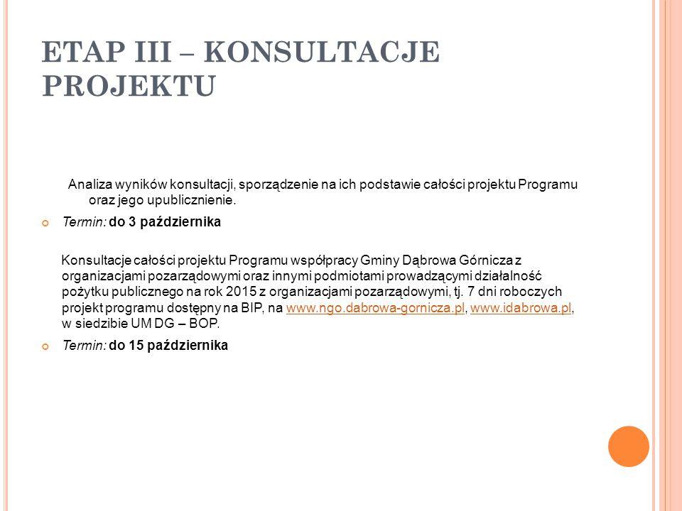ETAP III – KONSULTACJE PROJEKTU Analiza wyników konsultacji, sporządzenie na ich podstawie całości projektu Programu oraz jego upublicznienie.