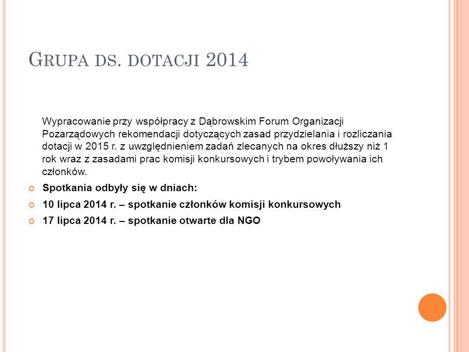 ETAP I – KONSULTACJE BRANŻOWE Analiza zebranych informacji i przygotowanie: Listy zadań priorytetowych, które będą przedmiotem konkursów ofert na 2015 r., z uwzględnieniem zadań zlecanych na okres dłuższy niż 1 rok.