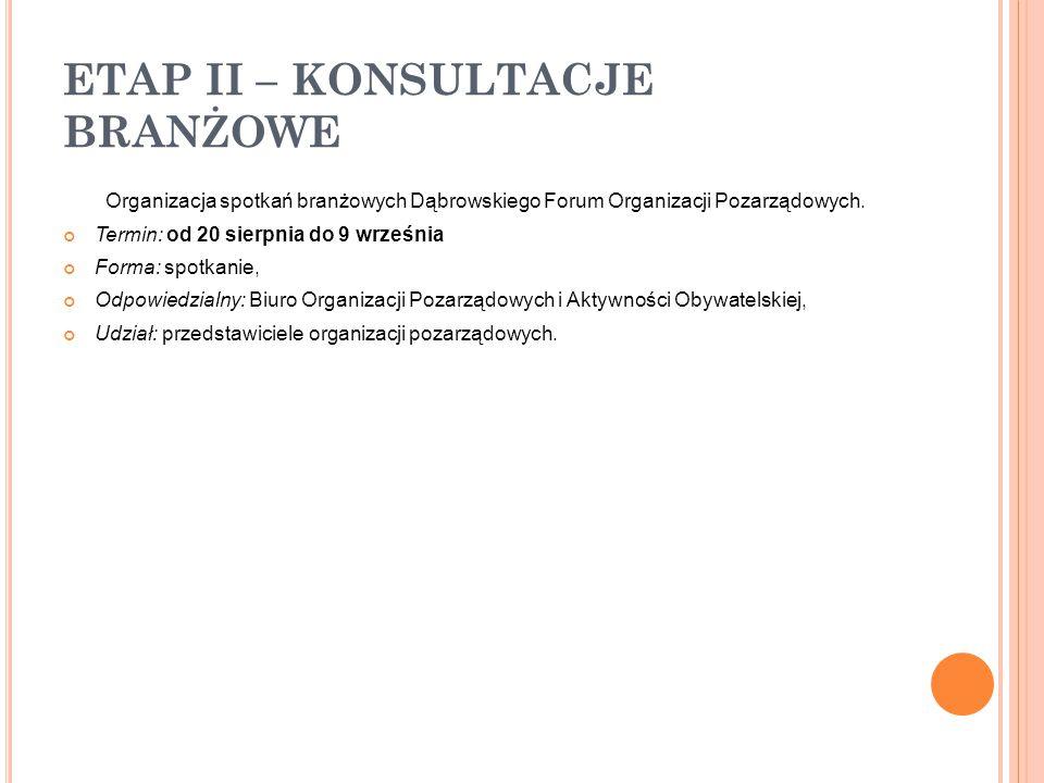 ETAP II – KONSULTACJE BRANŻOWE Organizacja spotkań branżowych Dąbrowskiego Forum Organizacji Pozarządowych.