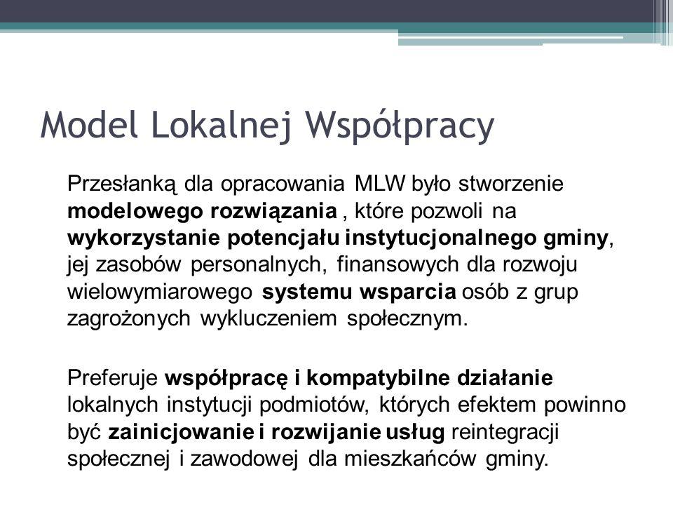 Model Lokalnej Współpracy Przesłanką dla opracowania MLW było stworzenie modelowego rozwiązania, które pozwoli na wykorzystanie potencjału instytucjon