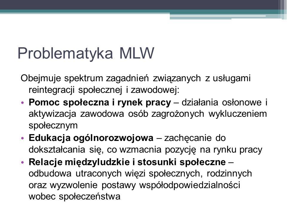 Problematyka MLW Obejmuje spektrum zagadnień związanych z usługami reintegracji społecznej i zawodowej: Pomoc społeczna i rynek pracy – działania osło