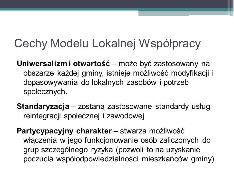 Cechy Modelu Lokalnej Współpracy Uniwersalizm i otwartość – może być zastosowany na obszarze każdej gminy, istnieje możliwość modyfikacji i dopasowywa