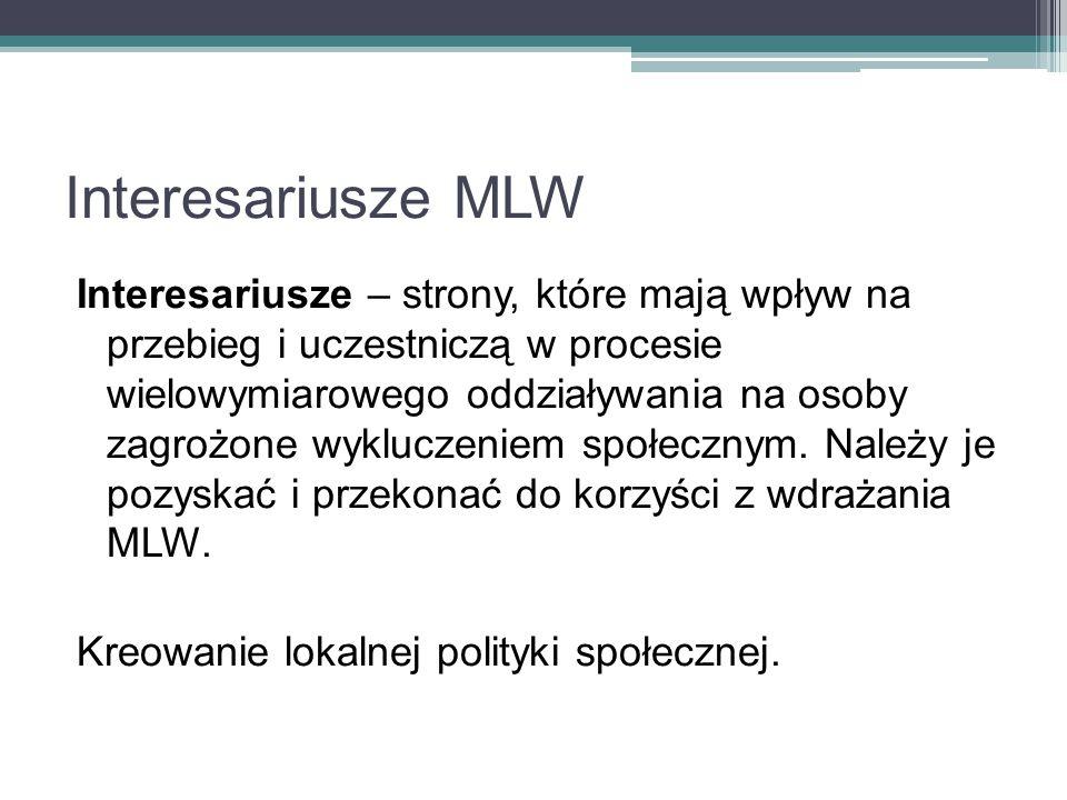 Interesariusze MLW Interesariusze – strony, które mają wpływ na przebieg i uczestniczą w procesie wielowymiarowego oddziaływania na osoby zagrożone wy