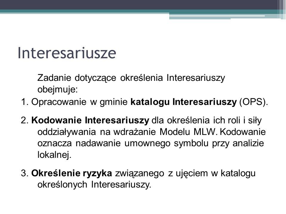 Interesariusze Zadanie dotyczące określenia Interesariuszy obejmuje: 1. Opracowanie w gminie katalogu Interesariuszy (OPS). 2. Kodowanie Interesariusz