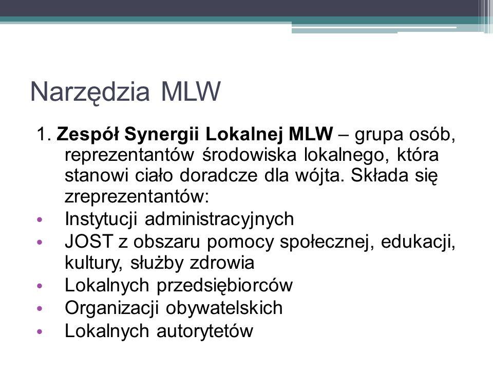 Narzędzia MLW 1. Zespół Synergii Lokalnej MLW – grupa osób, reprezentantów środowiska lokalnego, która stanowi ciało doradcze dla wójta. Składa się zr