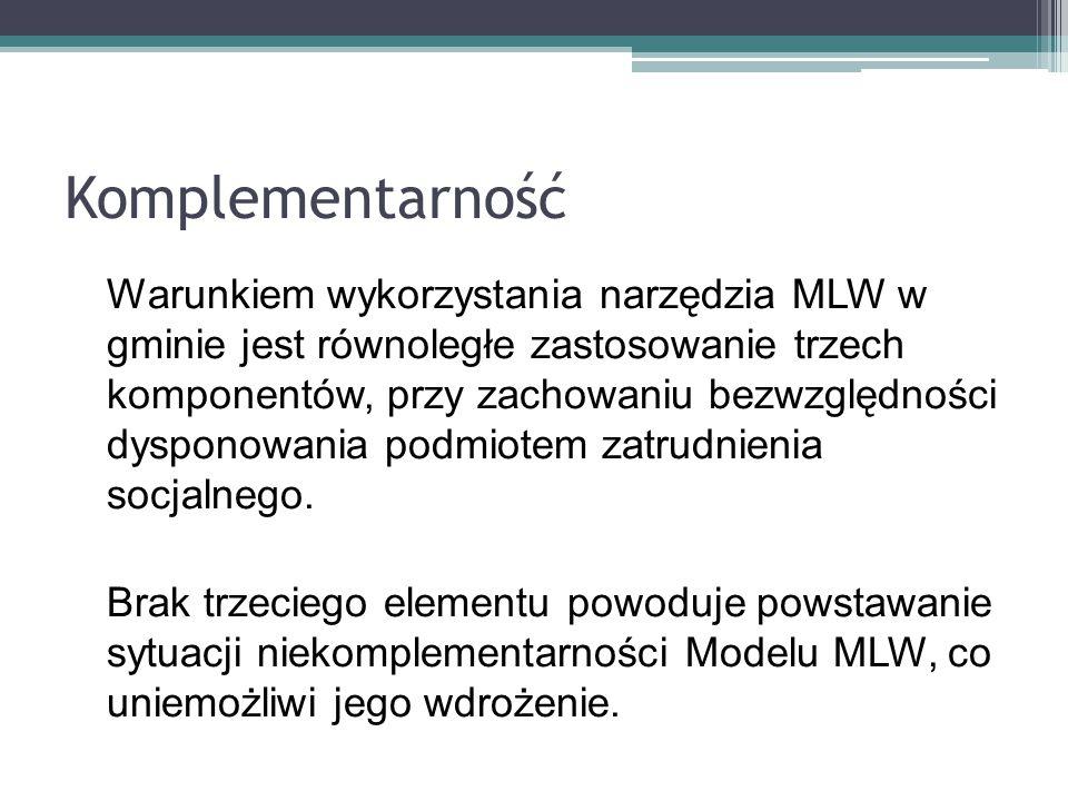 Komplementarność Warunkiem wykorzystania narzędzia MLW w gminie jest równoległe zastosowanie trzech komponentów, przy zachowaniu bezwzględności dyspon