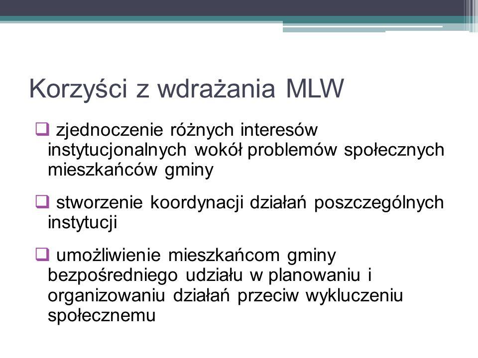 Korzyści z wdrażania MLW  zjednoczenie różnych interesów instytucjonalnych wokół problemów społecznych mieszkańców gminy  stworzenie koordynacji dzi