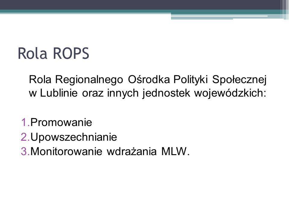 Rola ROPS Rola Regionalnego Ośrodka Polityki Społecznej w Lublinie oraz innych jednostek wojewódzkich: 1.Promowanie 2.Upowszechnianie 3.Monitorowanie