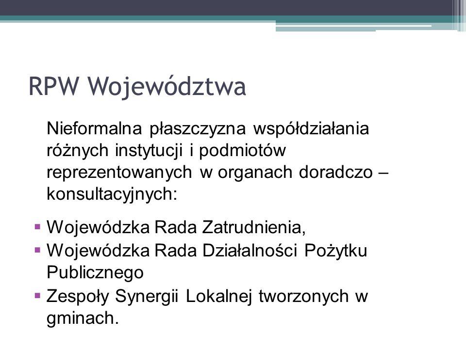 RPW Województwa Nieformalna płaszczyzna współdziałania różnych instytucji i podmiotów reprezentowanych w organach doradczo – konsultacyjnych:  Wojewó