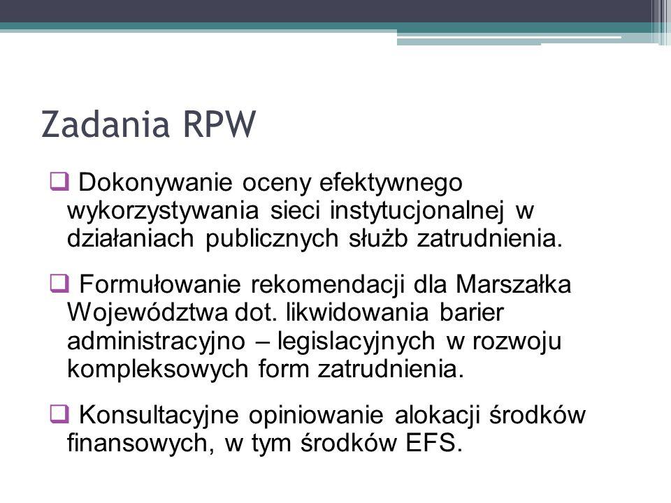 Zadania RPW  Dokonywanie oceny efektywnego wykorzystywania sieci instytucjonalnej w działaniach publicznych służb zatrudnienia.  Formułowanie rekome