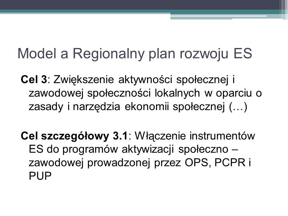 Model a Regionalny plan rozwoju ES Cel 3: Zwiększenie aktywności społecznej i zawodowej społeczności lokalnych w oparciu o zasady i narzędzia ekonomii