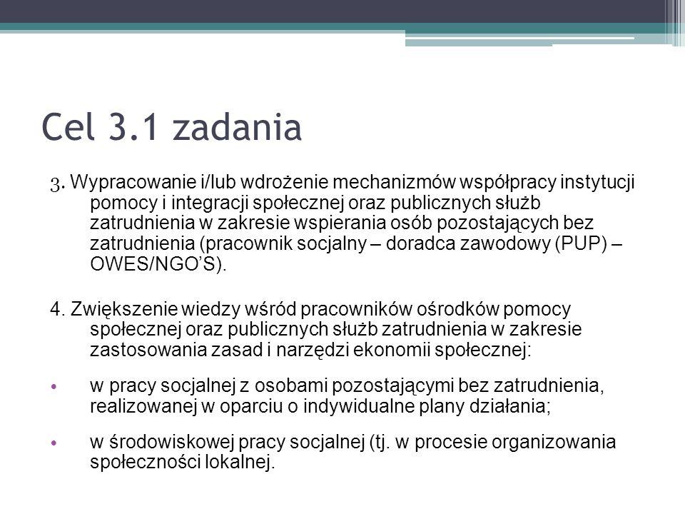 Cel 3.1 zadania 3. Wypracowanie i/lub wdrożenie mechanizmów współpracy instytucji pomocy i integracji społecznej oraz publicznych służb zatrudnienia w