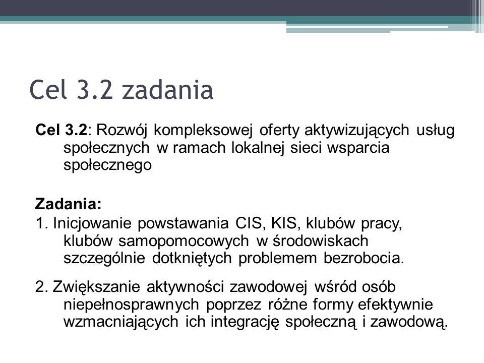 Cel 3.2 zadania Cel 3.2: Rozwój kompleksowej oferty aktywizujących usług społecznych w ramach lokalnej sieci wsparcia społecznego Zadania: 1. Inicjowa