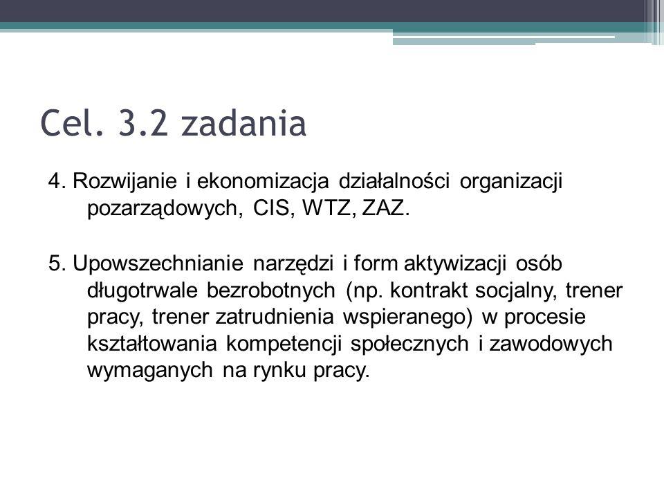 Cel. 3.2 zadania 4. Rozwijanie i ekonomizacja działalności organizacji pozarządowych, CIS, WTZ, ZAZ. 5. Upowszechnianie narzędzi i form aktywizacji os